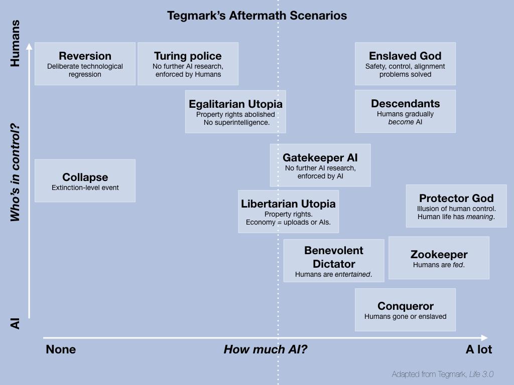 Tegmark.001